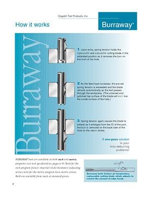 布拉威 (Burraway) 去毛刺工具